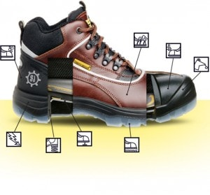 Giày Safety Jogger - cấu tạo
